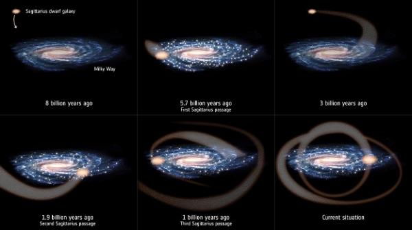 Gaia_sagittarius_dwarf_infographic_625